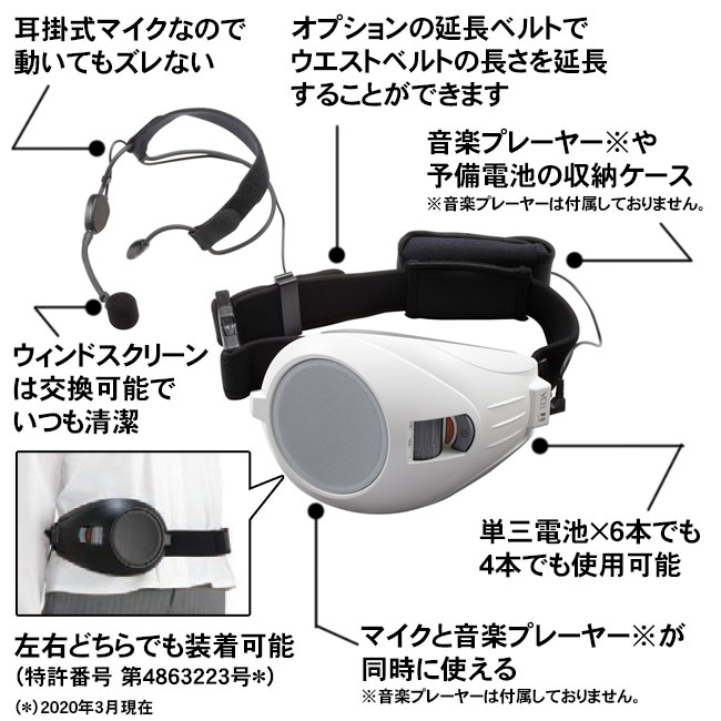 TOA ハンズフリー拡声器 ER-1000A-BKの特徴